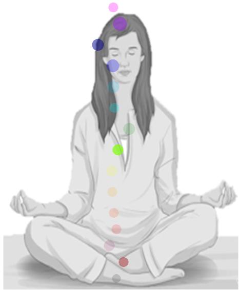 Chakraapplication